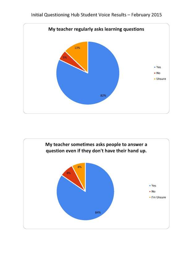 Student Voice Responses_Page_1